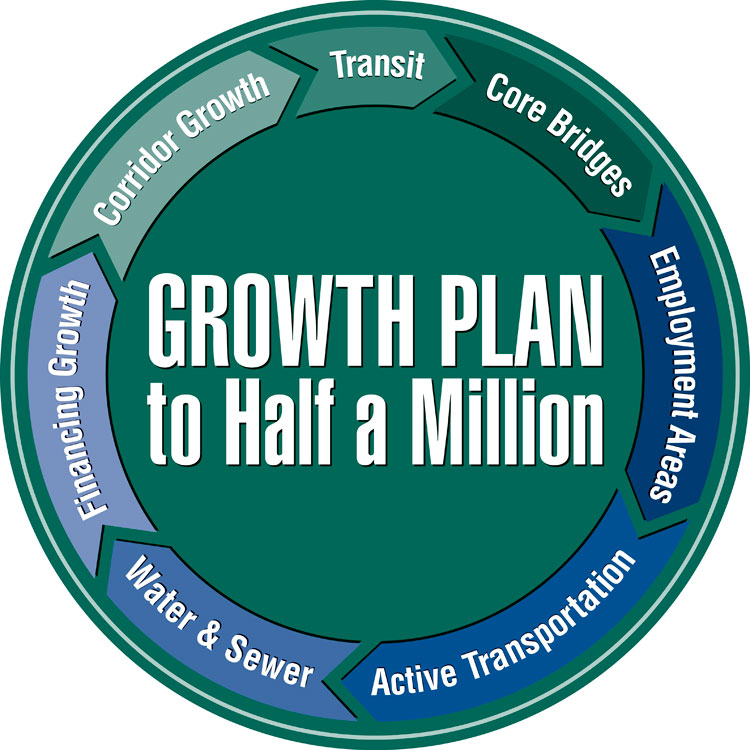 Growth Plan logo